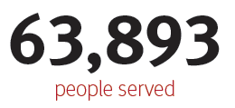 In 2015, New York Cares' education programs served 63,893 people.